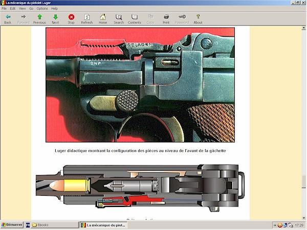mécanique du pistolet Luger