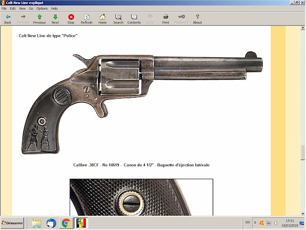 Colt New Line expliqué